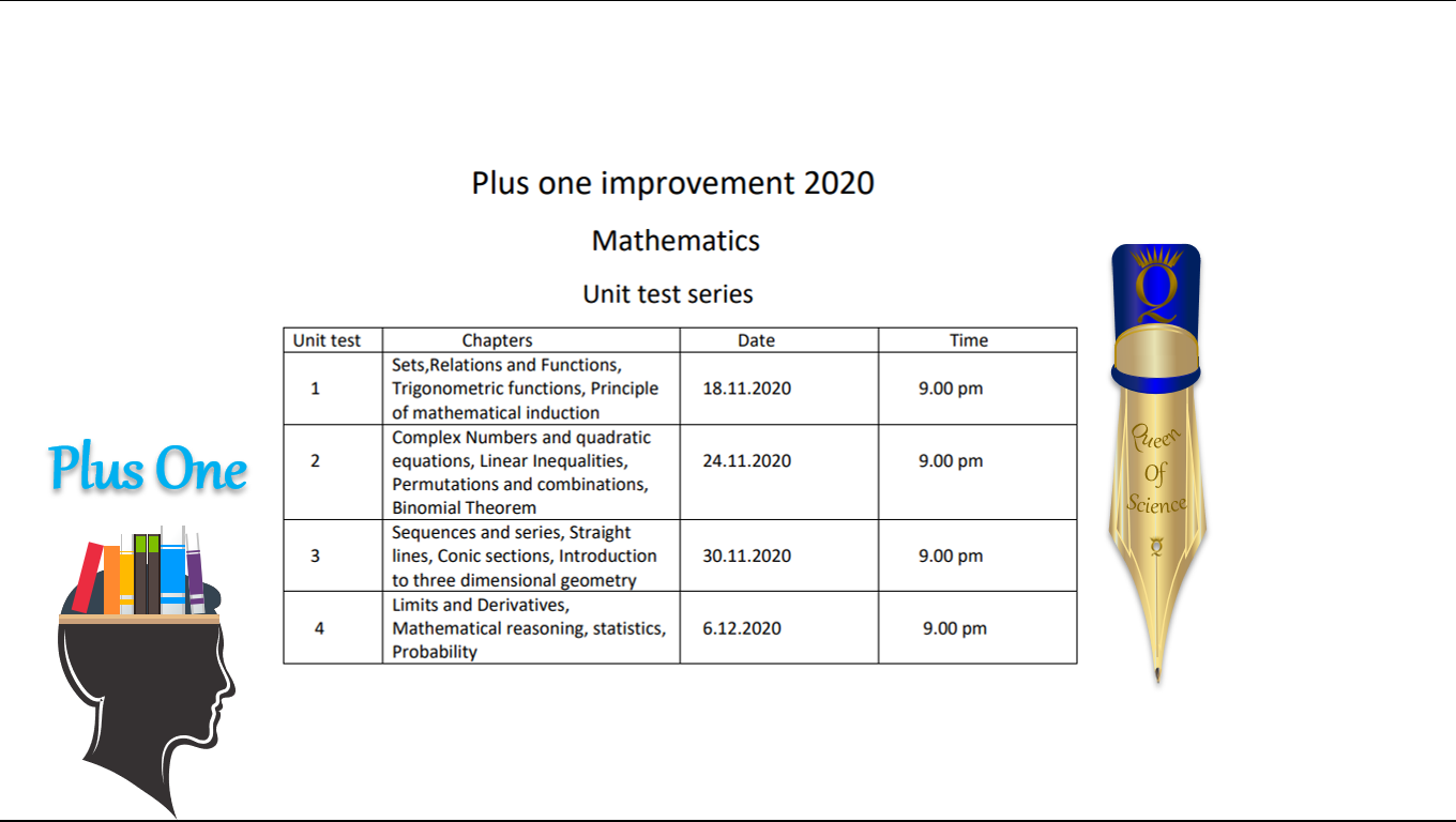 Unit Test | Plus One Improvement 2020
