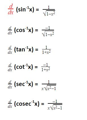inverse trigonometric function